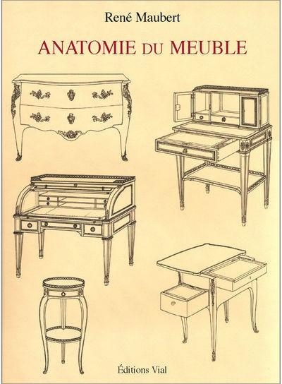 Anatomie du meuble.